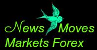 NewsMovesMarketsForex