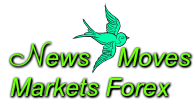 NewsmovesmarketsForex.com