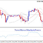 EUR USD rebounds to 1.1773 on 081817